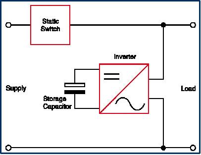 典型应用接线图